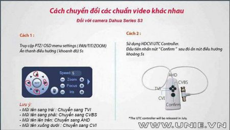 Camera Dahua Thế Hệ S3 (Version 3) Analog-AHD-TVI-CVI